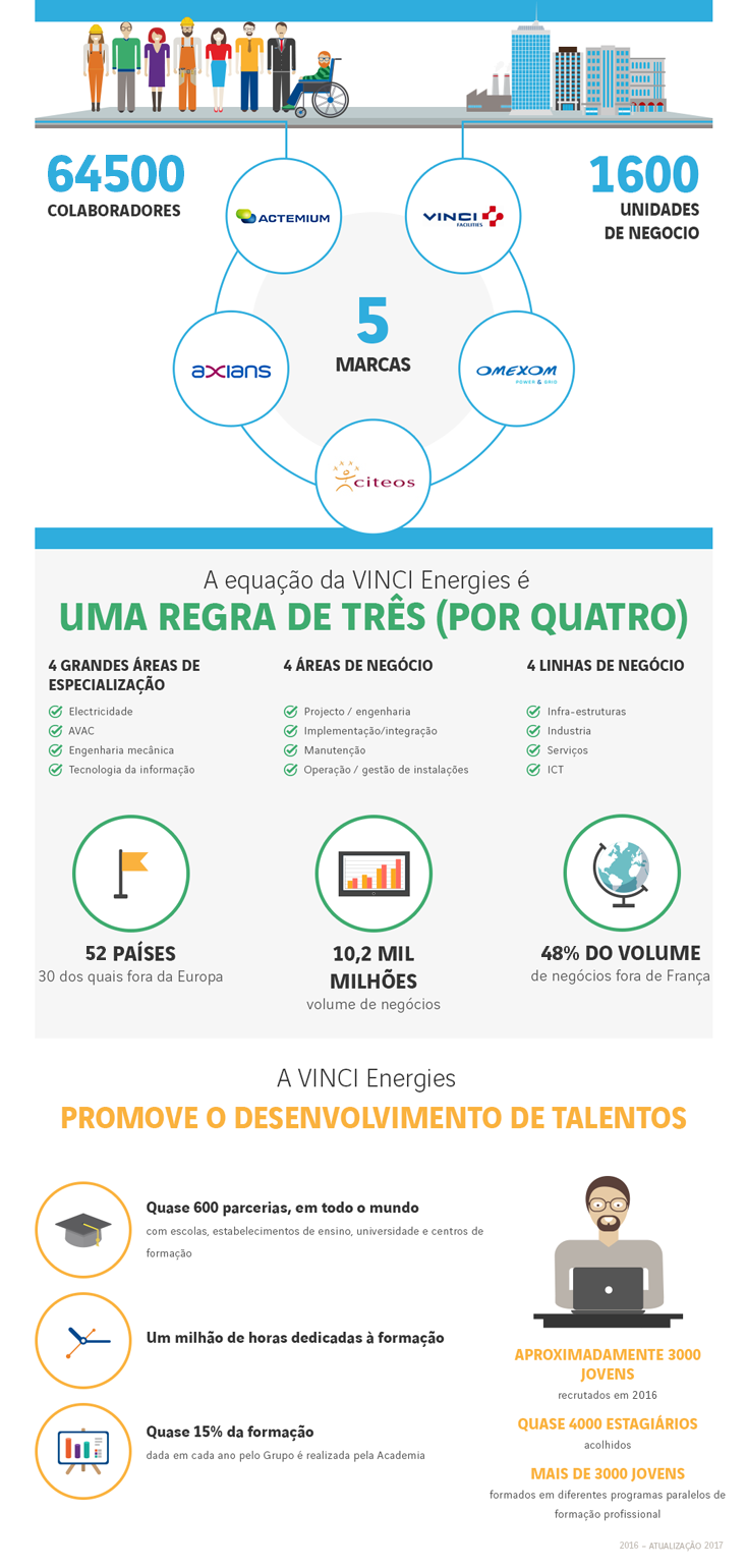 Infographie-chiffres-cles_2017_br